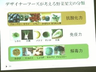 野菜果実の分類.JPG